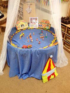Ideas for toys topic eyfs fun - Hähnchenbrust Rezepte Preschool Circus, Circus Classroom, Circus Activities, Preschool Themes, Preschool Art, Camping Activities, Carnival Themed Party, Circus Theme, Circus Circus