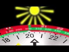 ••• Pas simple à comprendre, la montre de régate Seaman de Raketa, mais que de fonctions étonnantes, du calcul de l'heure solaire (boussole) aux départs olympiques dans différentes réglementations, en passant par l'indicateur de marée et  les fuseaux horaires et un rappel de l'alphabet nautique exprimé en pavillons...