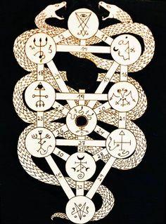 cabe recordar que los sephiroth en el qliphoth sea en desenco o acenso no es lo mismo los nombres son lomismo y son regidos por los mismos astros ,,y los mismos ciclos .....el punto es que si se quiere reventar un panteon oscuro sales de inmediato de la kabala y encuentras otros panteones ..que los cabalistas normales evitan...