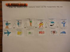 community helper thinking map - Google Search