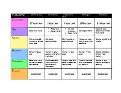 CHAMPS classroom management chart. One page