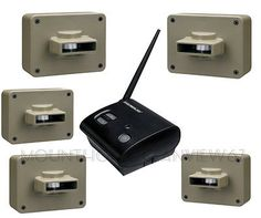 Awesome Outdoor Motion Detector Alarm