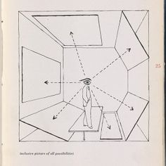 Herbert Bayer, Fundamentals of Exhibition Design, 1940.