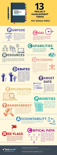 13 Project Management Term You Should Know!!! www.ittrident.com #TridentSQA  #projectmanagement #management