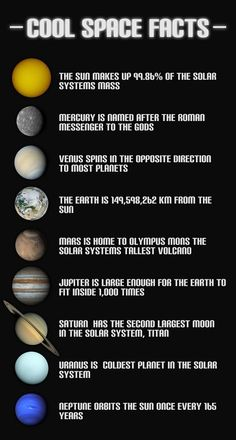 List of dry fruits nuts and seeds in english hindi other facts about the nine planets of our solar system ccuart Choice Image