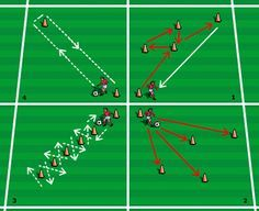 As part of your preseason cardio training plan, you need to build a good aerobic base to help with the demands of a long season while preparing your body for high-intensity, short anaerobic activity. This is great soccer specific session to start some aer Soccer Dribbling Drills, Football Coaching Drills, Soccer Training Drills, Football Workouts, Soccer Conditioning Drills, Field Hockey Drills, Conditioning Workouts, Youth Soccer, Soccer Games