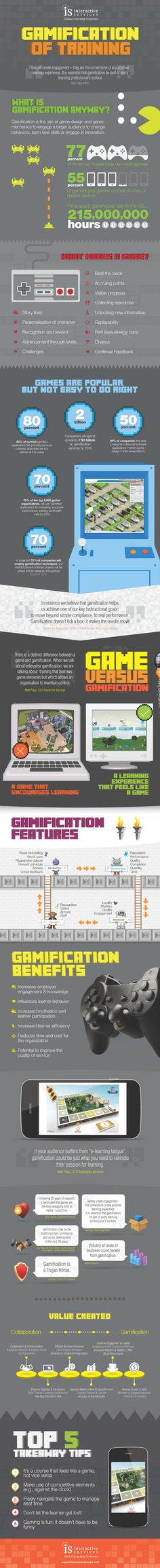 The Gamification of Training Infographic presents how gamification can be a highly engaging method of training employees and how it is being used to support performance initiatives.