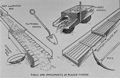 Картинки по запросу prospectors mine instruments