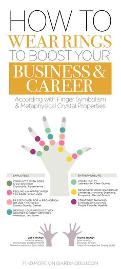 Meaning and Symbolism of wearing rings on each finger to manifest success in business and career | How to raise your business by wearing Healing Rings with Crystals and Gemstones for entrepreneurs and employees | How to overcome the most common issues at work by wearing healing rings intentionally Cheat Sheet.