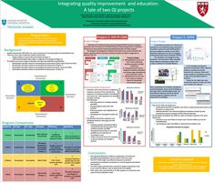 Integrating quality improvement and education:  A tale of two QI projects