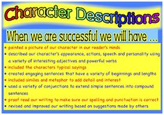 writing character descriptions