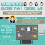 Infographic:  The Evolution of the Recruitment Consultant