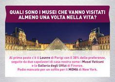 Quali sono i musei piu' belli del mondo? Il #Louvre, i Musei #Vaticani e la Galleria degli #Uffizi sono i piu' votati.. Voi cosa aggiungereste? #localista #arte #travel #viaggi #musei