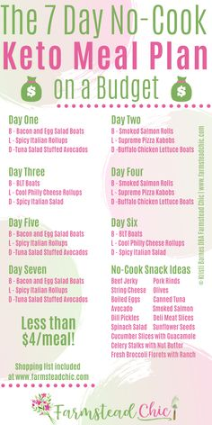 This FREE Seven Day No Cook Keto Meal Plan makes eating low carb and losing weight affordable and easy. The meals were formulated with a budget in mind and make the most of the grocery list, repeating Easy Ketogenic Meal Plan, Free Keto Meal Plan, Ketogenic Diet For Beginners, Keto Diet For Beginners, Ketogenic Recipes, Keto Recipes, Keto Meals Easy, Easy Low Carb Meal Plan, Free Diet Plans