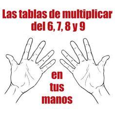 tablas de multiplicar en mano 1                                                                                                                                                                                 Más