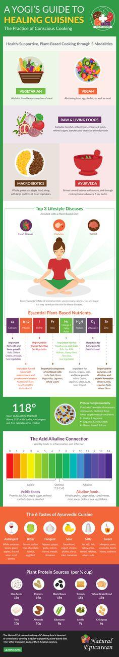 Natural-Epicurean-Infographic_v03[2]