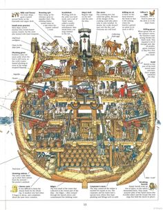 Really more about the means of discovery than cartography - reminds me of a poster I had as a child.