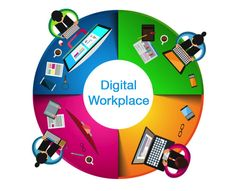 How LiveTiles Can Save Your Digital Workplace