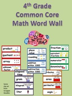 This packet has word cards for important vocabulary words in the Math Common Core State Standards for 4th Grade. The cards are illustrated to help students understand the meaning of each word. They are also color-coded by domain. $