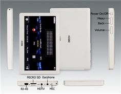 ICOO E1000P A2808A 600MHz CPU 8G Memory 5 TFT Touch Screen MP4 Player with eBooks (White)