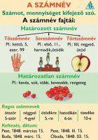 Alsó osztályos magyar nyelvtan