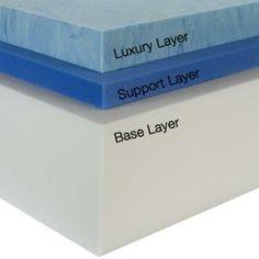 Slumber Solutions Gel Memory Foam 14-inch Queen-size Mattress  New mattress?