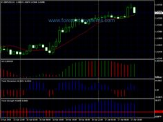 Forex Momentum Two Trading Strategy - http://forexmt4systems.com/forex-momentum-two-trading-strategy/