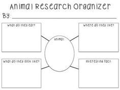 Research Organizer Animal research graphic organizerAnimal research graphic organizer First Grade Science, First Grade Writing, First Grade Classroom, Kindergarten Science, Science Classroom, Teaching Science, Science Activities, Teaching Resources, Puerto Rico