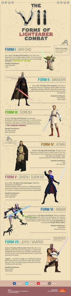 The seven forms of lightsaber combat