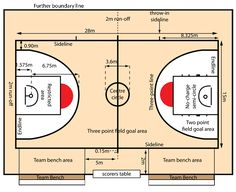 1000 images about thrive athletics on pinterest for Indoor basketball court dimensions