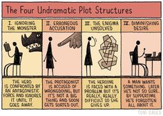 To write a good story, start with a real struggle - Chris Guillebeau (graphic by Tom Gauld)