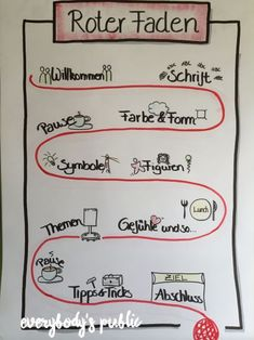 Classroom workshop: Design flipchart - ideas bed coaching Source by Coaching, Train The Trainer, Visual Thinking, Sketch Notes, Content Marketing Strategy, Chart Design, Bullet Journal, Lettering, Workshop Design