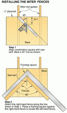woodworking table saw jigs tablesaw miter jig Woodworking Table Saw, Woodworking Jigsaw, Woodworking Patterns, Woodworking Techniques, Woodworking Crafts, Woodworking Shop, Woodworking Plans, Woodworking Furniture, Woodworking Joints