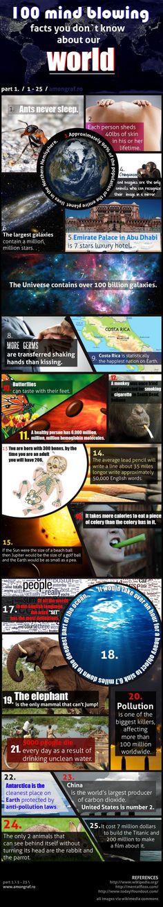100 mind blowing facts you don`t know about our world. PART I / 1 pretty sure the celery thing isn't true though