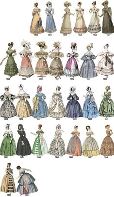 femalefashionadvice - Women's fashion in every year from (crossover post from r/history) Vintage Outfits, Vintage Dresses, Victorian Dresses, 1800s Dresses, Victorian Ball Gowns, Look Vintage, Vintage Mode, Historical Costume, Historical Clothing