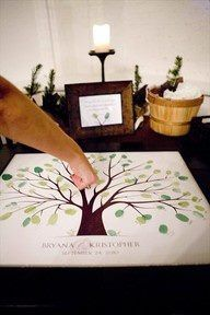 Housewarming keepsake; Draw/paint a tree on canvas or wood, have guests put a thumbprint and initials as leaves .Note: It looks like they put there last name or names on the bottom and maybe the date they bought the house. Tried to get a better picture to see and there the same size. Hope it helps