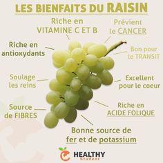 La saison des raisins se termine tout doucement, mais voici tout de même ses différents bienfaits. A privilégier BIO comme d'habitude !   Healthy Student par Valentin Loiseau, Facebook