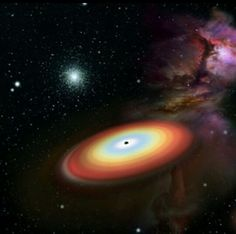 """A """"Black Hole Ring"""" May Surround Our Galaxy."""
