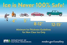 Learn important ice fishing safety tips to have fun, stay safe during winter months. Get info on ice, recommended thickness, traveling on ice, more. Ice Fishing House, Ice Fishing Tips, Fishing Tent, Fishing Basics, Kayak Equipment, Kayaking Outfit, Romantic Camping, Water Safety, Outdoor Camping