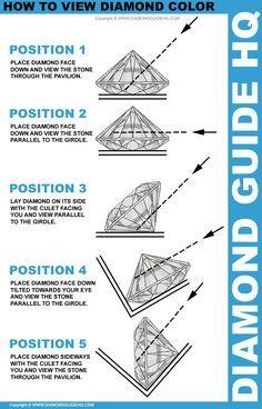 ► ► Learn how to View Diamond Color Diamond Chart, Diamond Guide, Diamond Sizes, Gems Jewelry, Gemstone Jewelry, Diamond Jewelry, Gem Diamonds, Colored Diamonds, Diamond Face