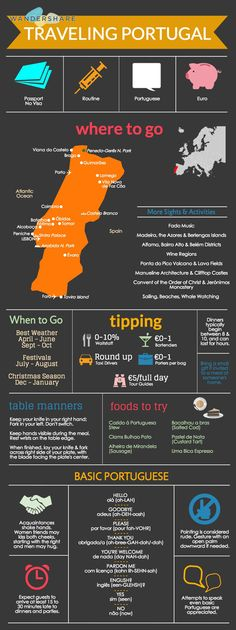Portugal Travel Cheat Sheet.