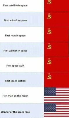 Picture memes 7 comments — iFunny First satellite in space First animal in space First man in space First woman in space First space walk First space station First man on the moon Winner of the space race – popular memes on the site Memes Historia, Russian Memes, Space Race, Man On The Moon, History Memes, Animal Jokes, Best Funny Pictures, Funny Photos, Popular Memes