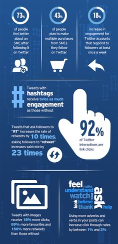 How to Increase Engagement on Twitter