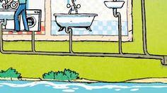 vidéo : Le cycle de l'eau domestique