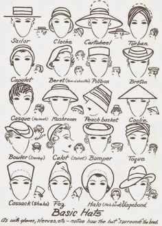 How to Chic: HANDY HAT CHART...now, this is something I did not know.