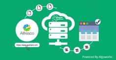 #Alfresco + #Cloudfront : Improving #ContentDelivery Response  #ecm #EnterpriseContentManagement Enterprise Content Management, Use Case, No Response, Delivery