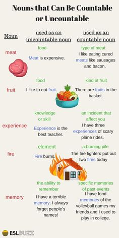 Some nouns in English can be both countable and uncountable, depending on the situation.