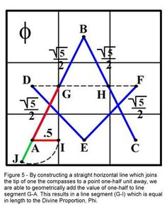 The Freemason's Magic Square is one specific numerical arrangement of the several possible numerical arrangements of the ancient Magic Square of Saturn.