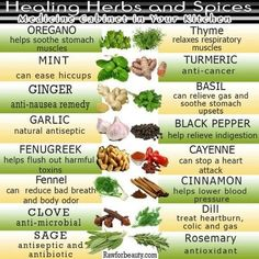 Healing herbs and spices - medicine cabinet in your kitchen