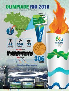 Olimpiade rio 2016 (Abdillah/Liputan6.com)